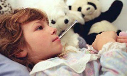 Non esistono farmaci per bambini (E la cosa è davvero preoccupante)