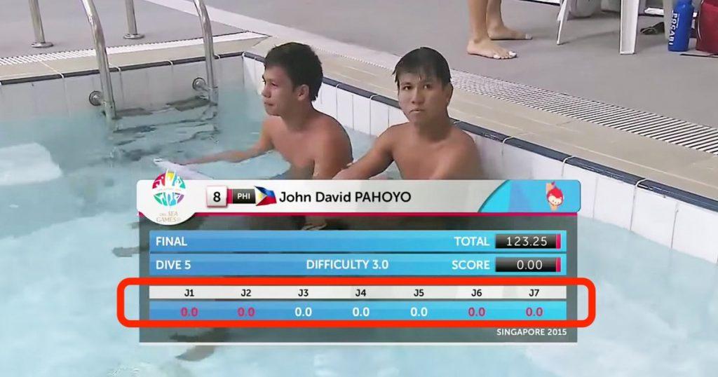 divers-score-zero