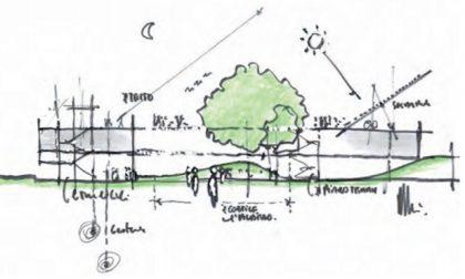 La scuola ideale di Renzo Piano (Non è utopia, i soldi ci sarebbero)