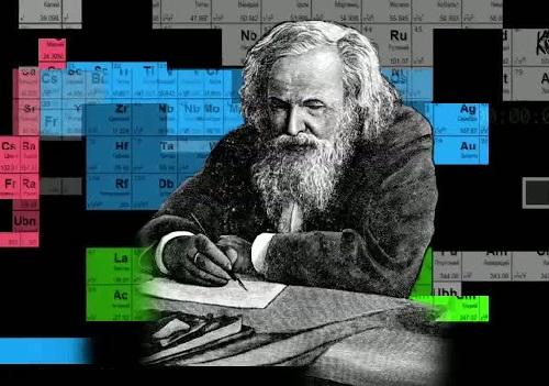 Dmitri-Mendeleev-1834–1907-2