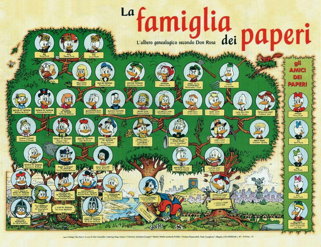 albero_genealogico