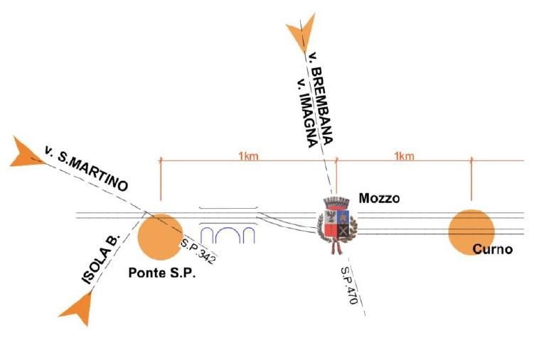 tram-mozzo