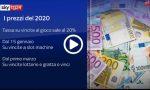 Tutte le nuove tasse del 2020: sigarette, Gratta e Vinci, gas, bibite…