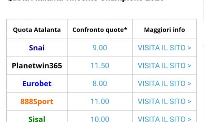Atalanta vincente in Champions League? I bookmakers lo credono possibile, quote a picco