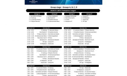 Champions League, ecco il calendario: si parte dalla Danimarca, si chiude ad Amsterdam