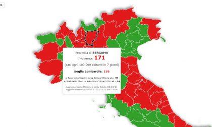 Covid in Lombardia, Bergamo per la prima volta dopo mesi supera la soglia critica d'incidenza