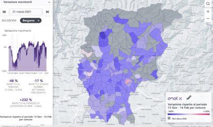 Macché zona rossa come un anno fa: a Bergamo movimenti su del 232% rispetto al 2020