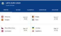 Euro 2020, definiti i quarti: incredibile, ci sarà almeno un atalantino in ogni partita!